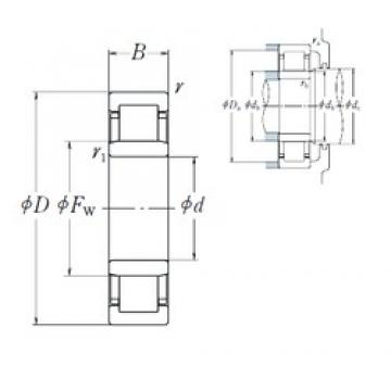 45 mm x 100 mm x 36 mm  NSK NU2309 ET cylindrical roller bearings