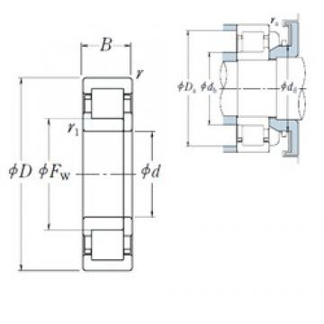 45 mm x 100 mm x 36 mm  NSK NUP2309 ET cylindrical roller bearings